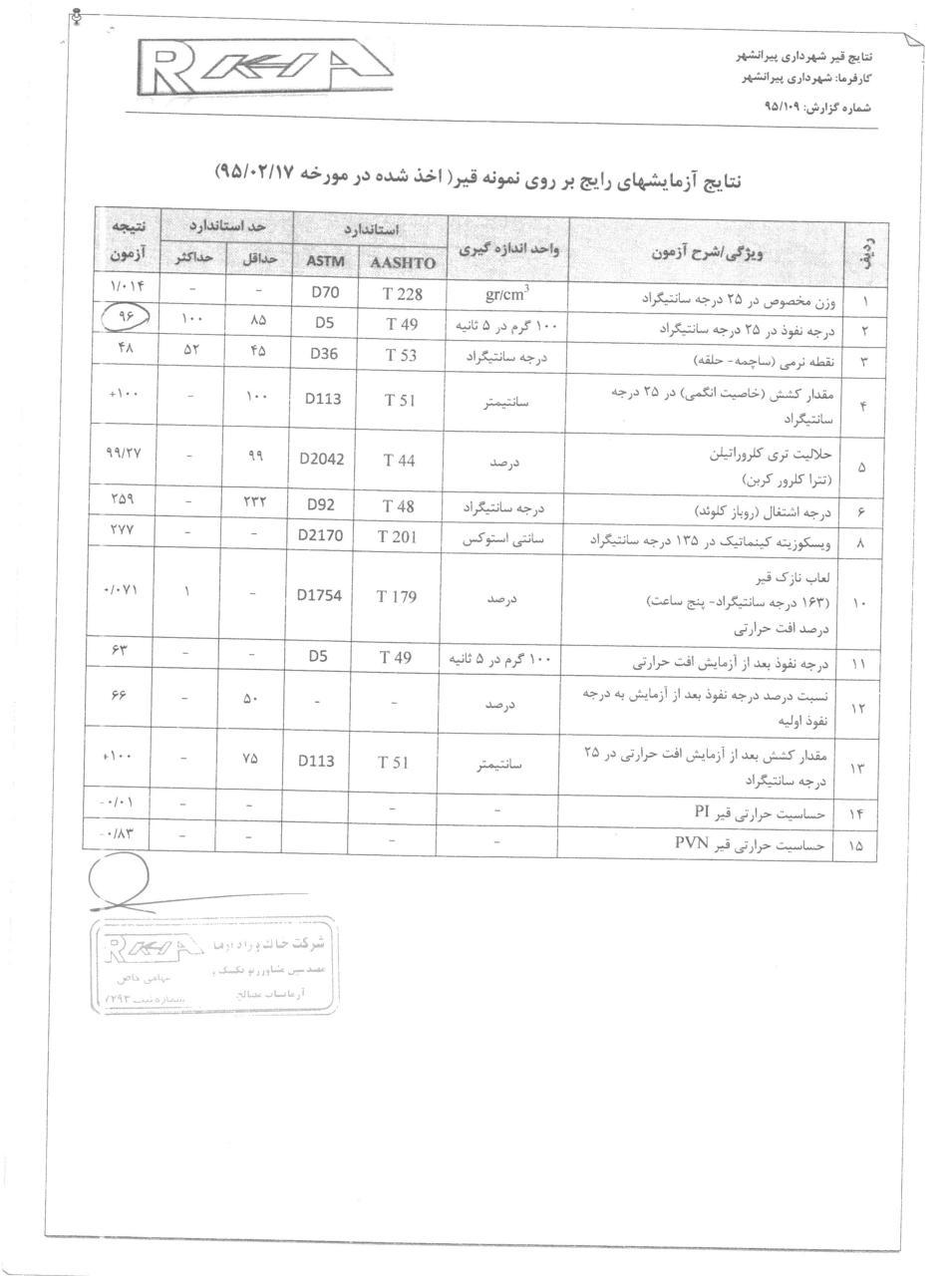آزمایش قیر شهرداری پیرانشهر